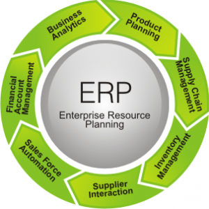 erp solutions in healthcare