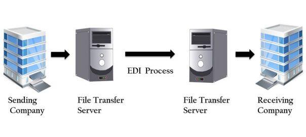 EDI_image