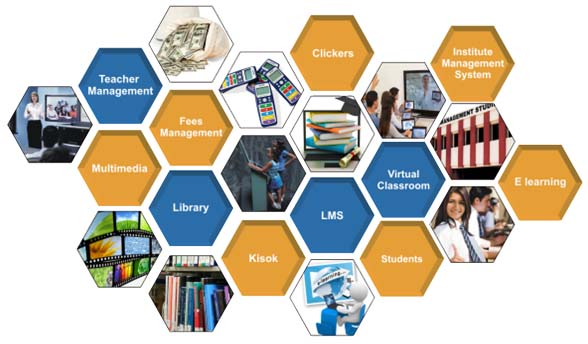 Few standard approaches for successful implementation of education management software 1